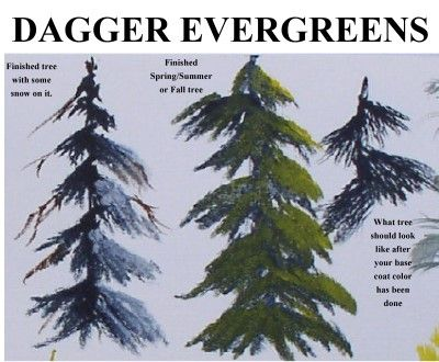Dager Trees